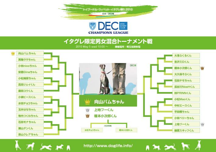 イタグレ男女混合トーナメント表