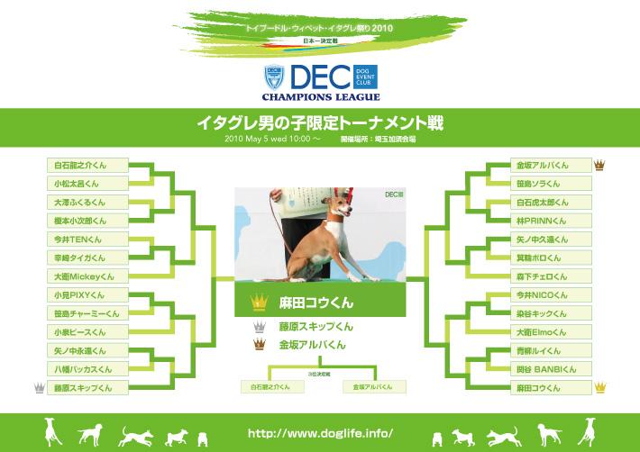 イタグレ男の子限定トーナメント表